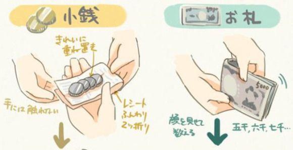 Seni Memberi dan Menerima Uang Kembalian di Jepang